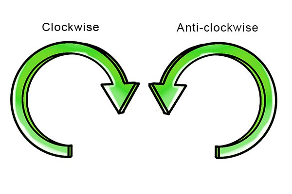 Clockwise and anti-clockwise