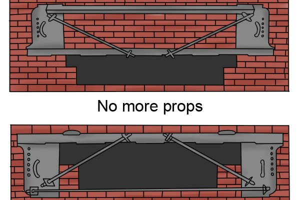 What Is A Masonry Support