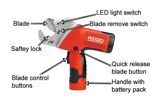Parts of a power tube cutter; blade, handle with battery holder, quick blade release button, LED light switch,blade move buttons, safety lock, blade removal switch.