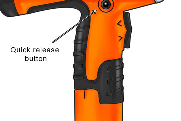 Parts of a power tube cutter; quick blade release