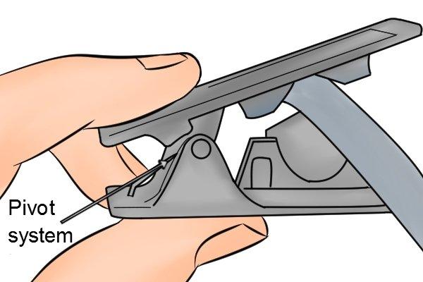 Parts of a pivot tube cutter; pivot system