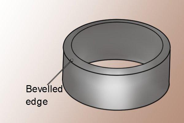 Bevelled edge on plastic tube