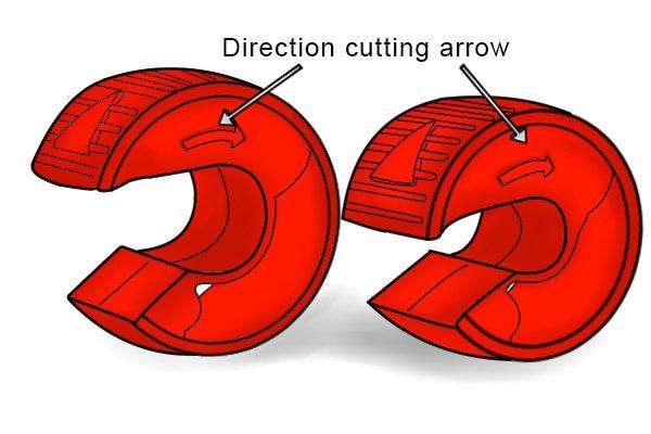 Wheel tube cutter directional cutting arrow