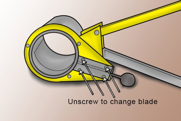 Unscrew bracket of soil and drain tube cutter to change the cutting blade