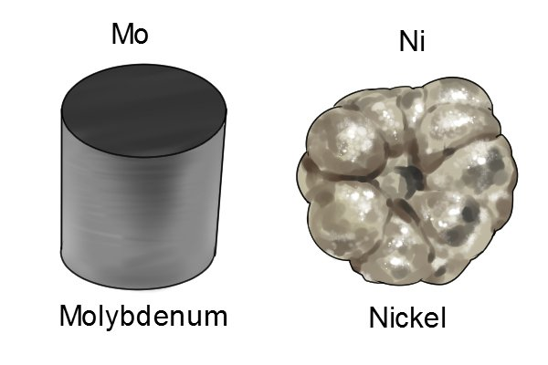 Molybdenum and nickel