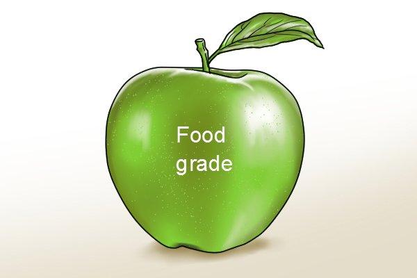 food grade produce