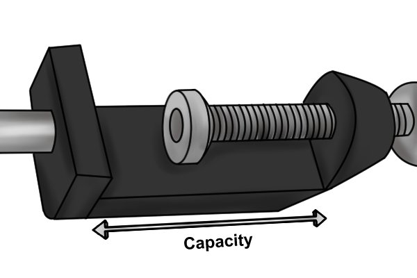 A beam is held against the body of the trammel head and secured in place when the adjustable nut is tightened. The capacity of a trammel head is the maximum width a beam can have if it is to be used with the tool. This dimension is equivalent to the height of the body of the tool.
