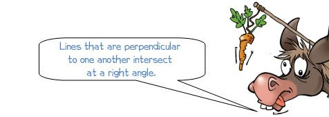 Wonkee Donkee says: 'Lines that are perpendicular to one another intersect at a right angle.'