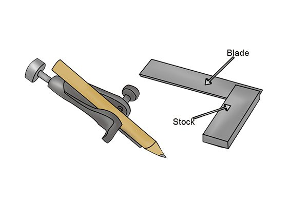 With an engineers square or try square, one trammel head can be used as a substitute for a marking gauge. Marking gauges are used to draw a line parallel to the edge of a surface.