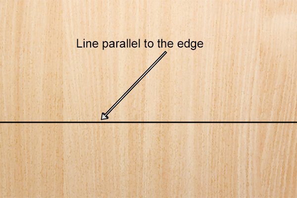 The line you have drawn will be parallel to the edge of the workpiece.