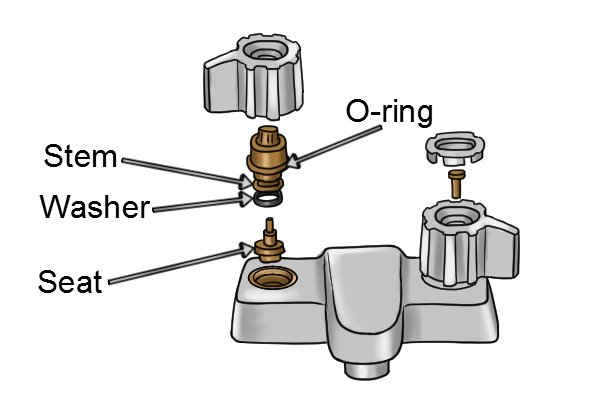 disassemble compression washer tap