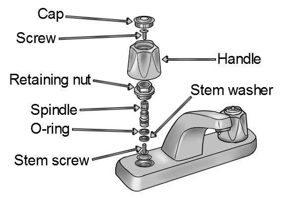 What are the parts of a compression washer tap?