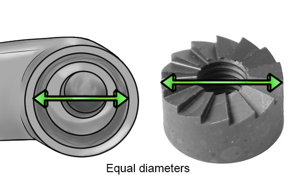 seat and cutter equal diameters