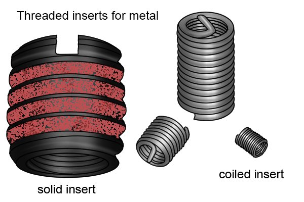 What are the different types of threaded insert?