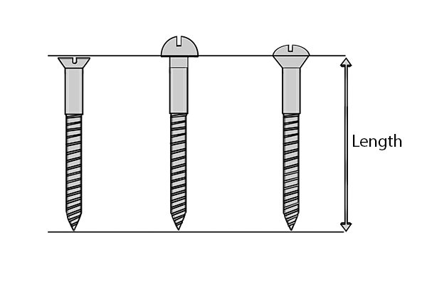 What is the ISO metric screw threads scale?