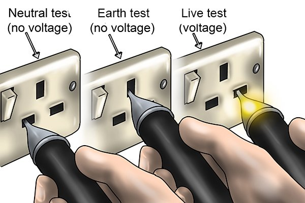 test detection with non contact voltage detector on plug socket