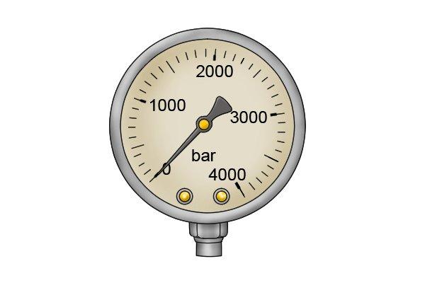 High pressure gauge 4000 bar