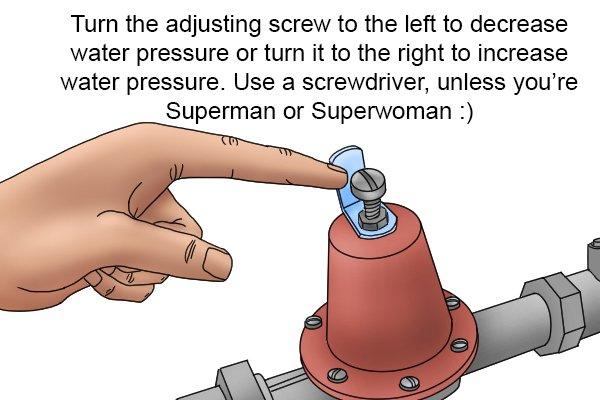 Adjust your pressure regulator