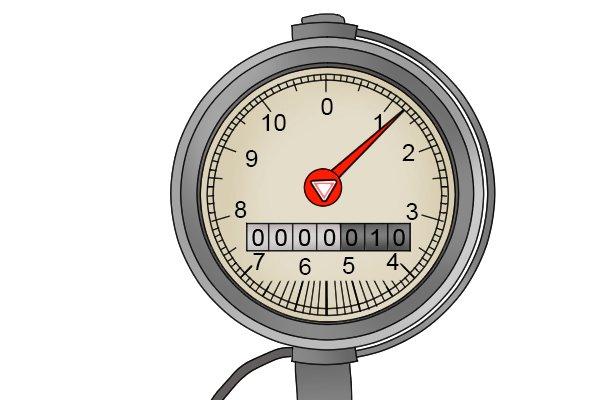 Mains water supply pressure, water pressure gauge