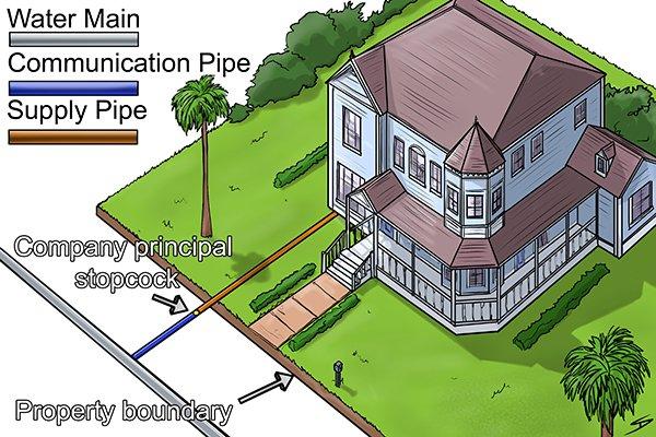 Communication pipe, water supply, water pressure gauge