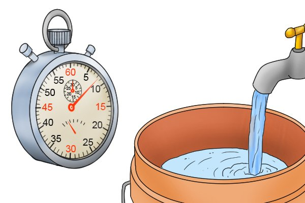 time how long it takes to fill a bucket, bucket, container, water pressure , water flow
