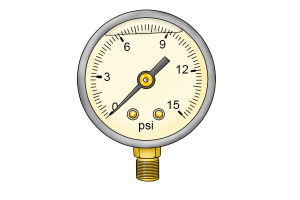 Oil-filled water pressure gauge