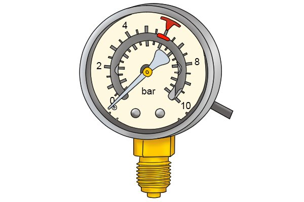 Water pressure gauge, bar only scale reading