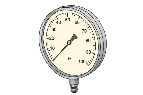 PSI dial, water pressure gauge