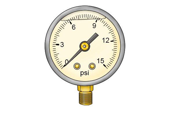 Water pressure gauge, oil filled dial, glycerine