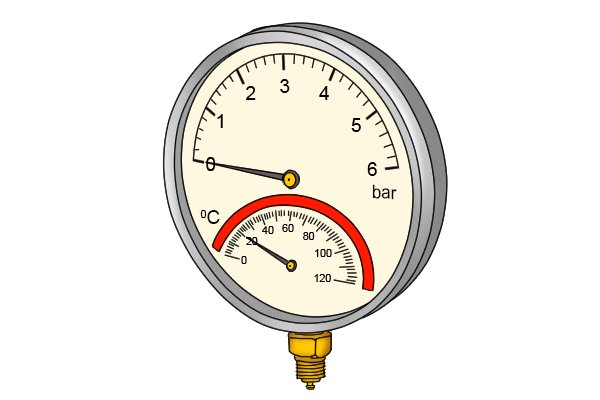 duplex dial, water pressure gauge, temp and pressure dial