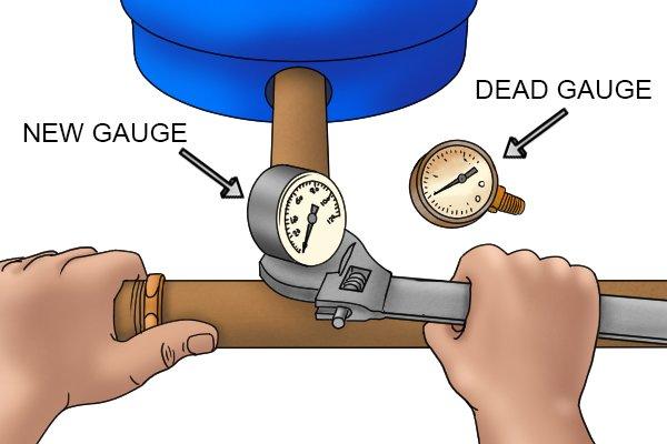 Water pressure gauge on well pump