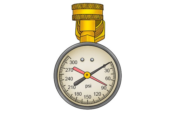 Water pressure gauge with lazy hand