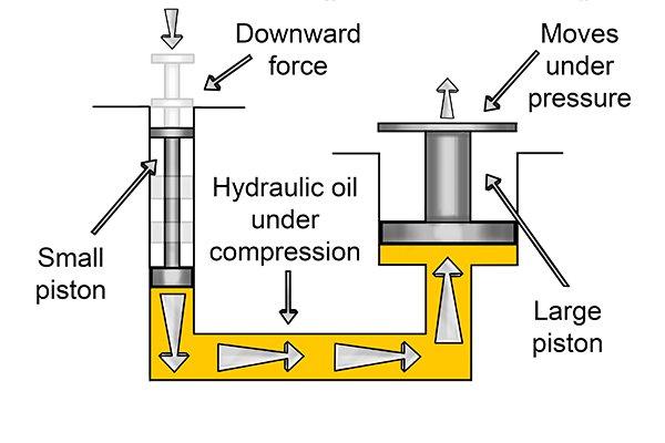 hydraulic rammer