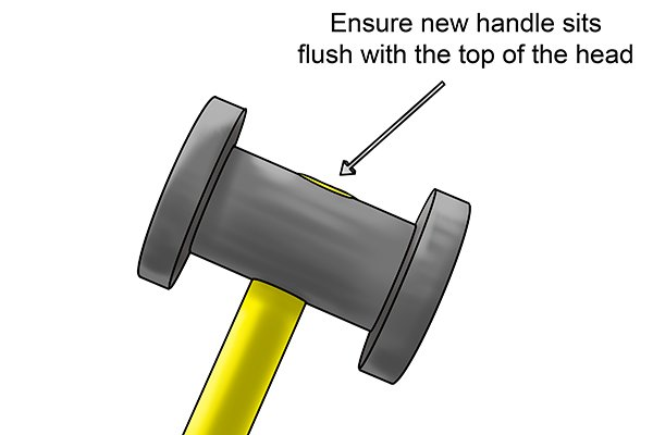 ensure new handle sits flush with the top of the maul head