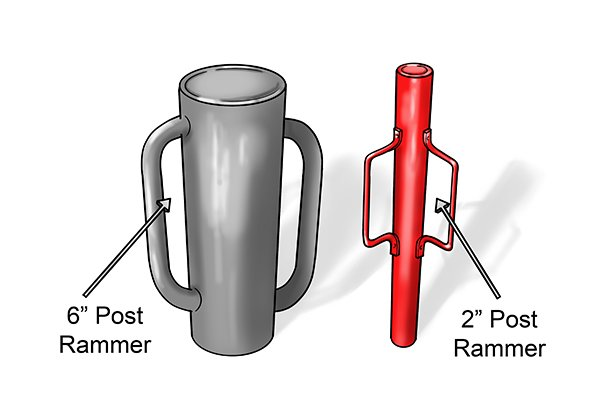 post rammers are available in a wide variety of sizes