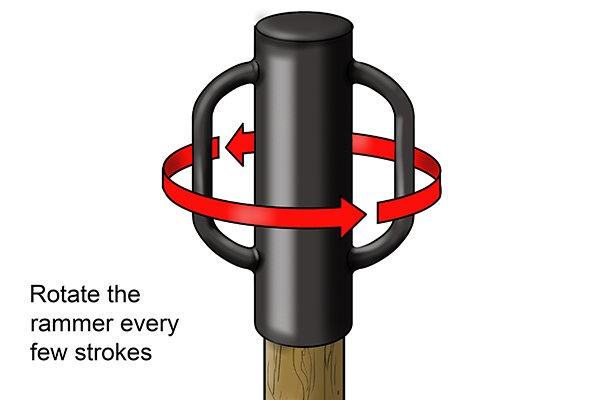 The post rammer should be rotated 90° every few strokes to help the post enter  sc 1 st  Wonkee Donkee Tools & How to use a post rammer