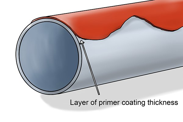 primer dries depending on three factors air temperature, primer thickness and primer brand