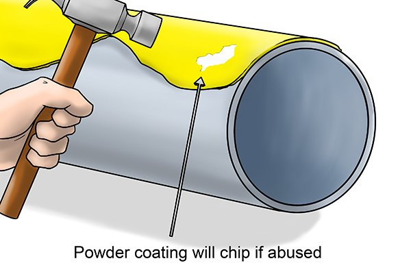 although powder coating is tougher than paint, it can still be chipped and damaged under heavy use