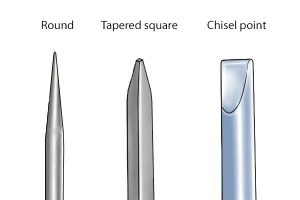 Chisel point on a bradawl against tapered square point and chisel point.