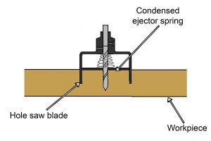 Example of a hole saw spring condensed.