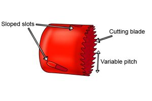Parts of a cylindrical hole cutting blade.