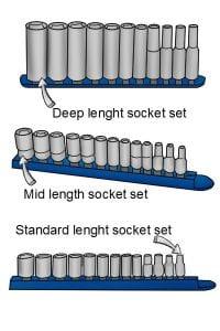 Deep socket, mid length socket and standard socket