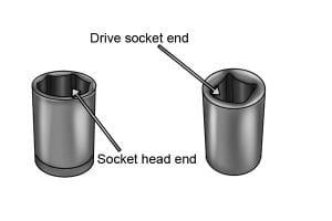 Drive socket end and socket head end