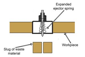 Illustration of a hole saw spring expanded.