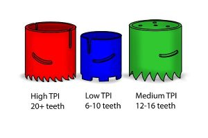 Examples of hole saws with different TPI's.