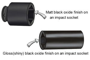 Matt black oxide finish and gloss finish on sockets