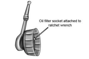 Oil filter socket attached to a ratchet