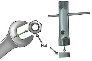 Tightening the nut with a spanner.