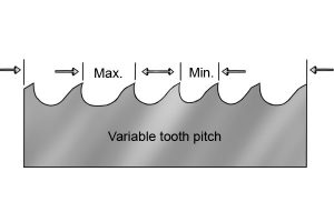 variable pitching of hole saw blade teeth.
