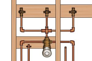 Neat piping completed using a pipe bender.